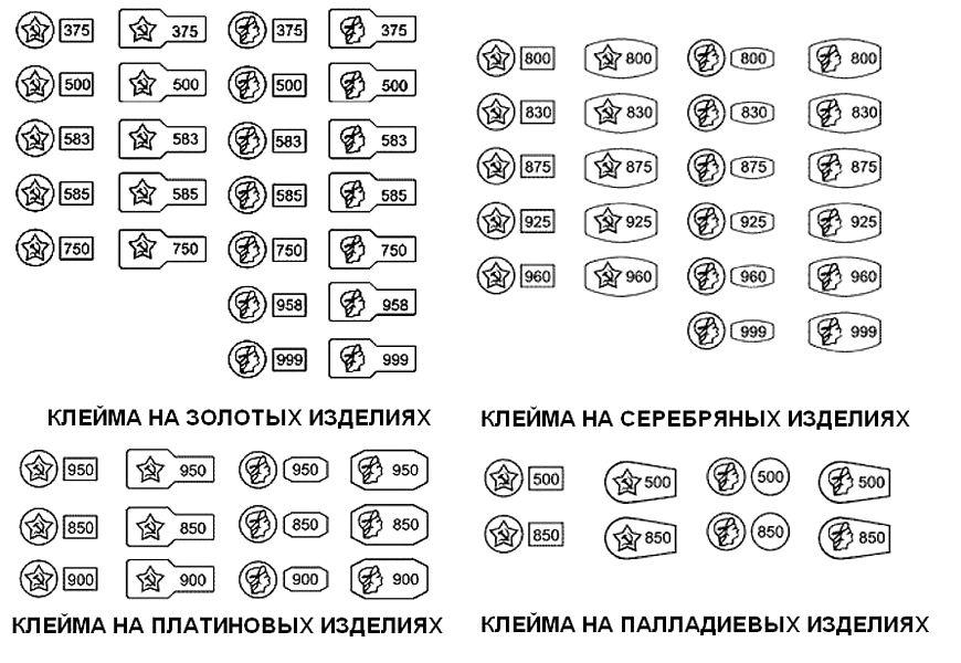Метрическая система и пробы