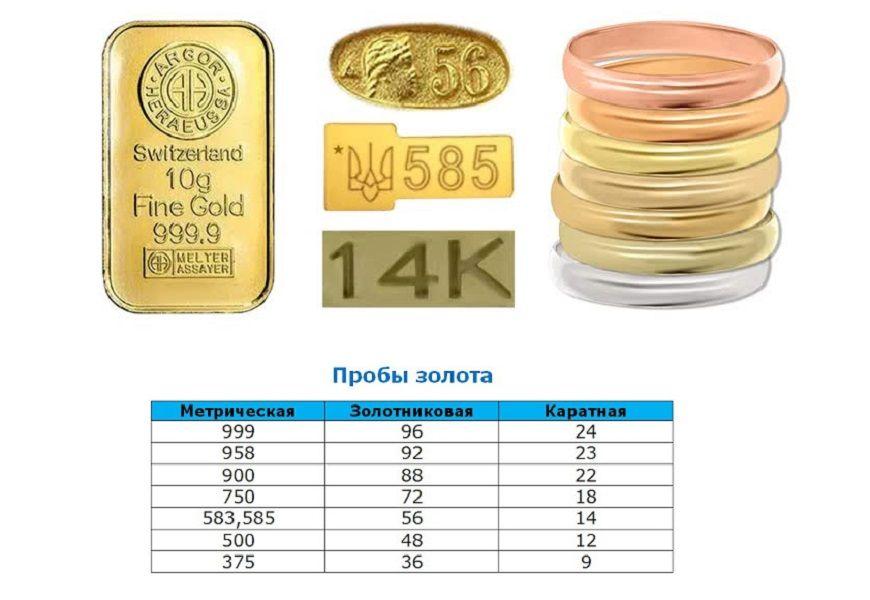 Пробы золота: какие бывают для ювелирных изделий