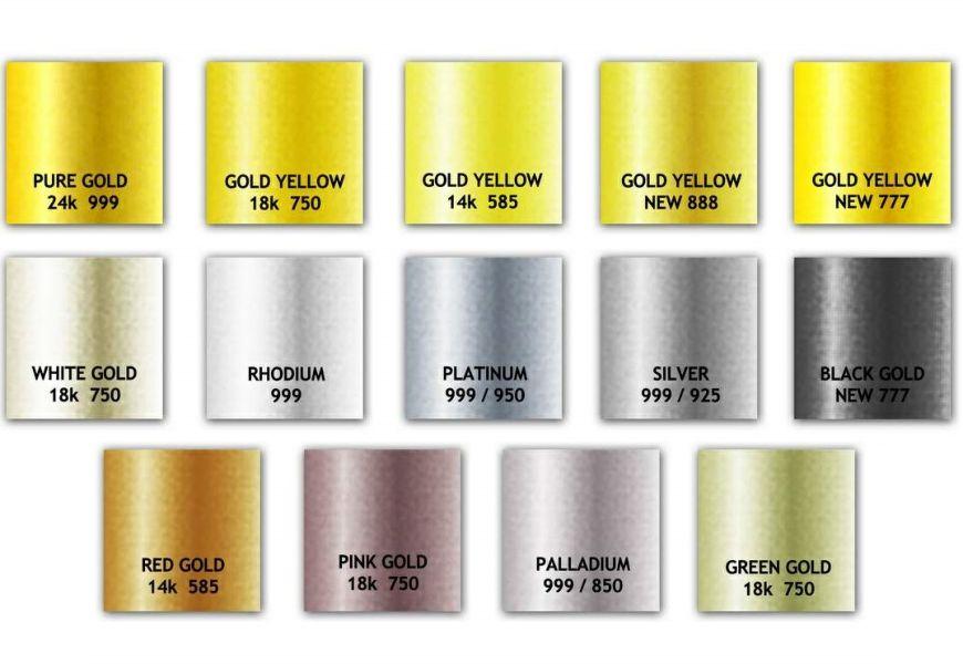 Пробы и оттенки желтого металла