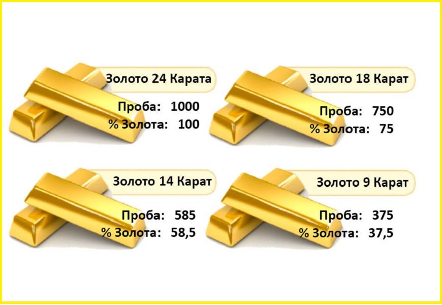 ТОП - 4 системы измерения пробы золота