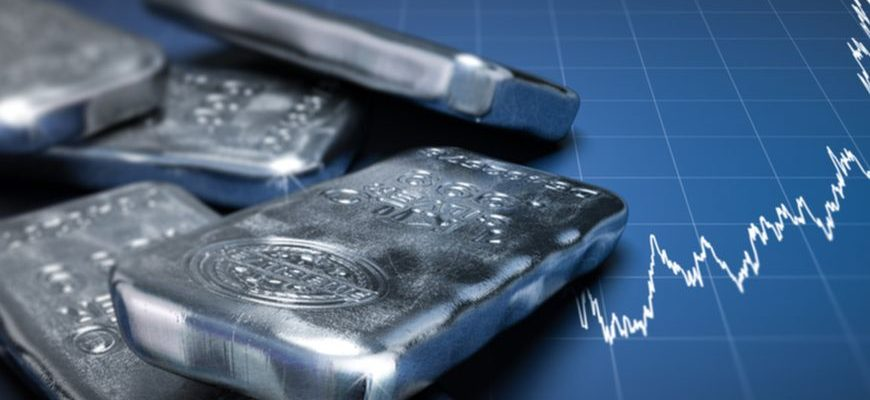 Ближайший прогноз стоимости серебра от аналитиков